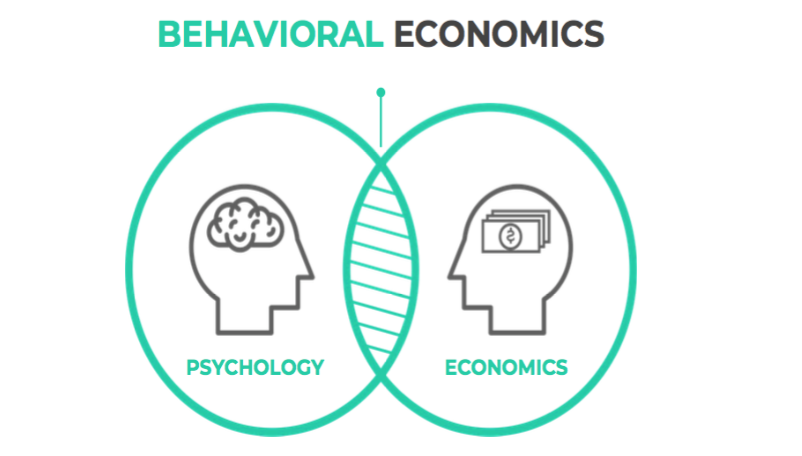 Behavioral Economics. And What We Can Learn From Them